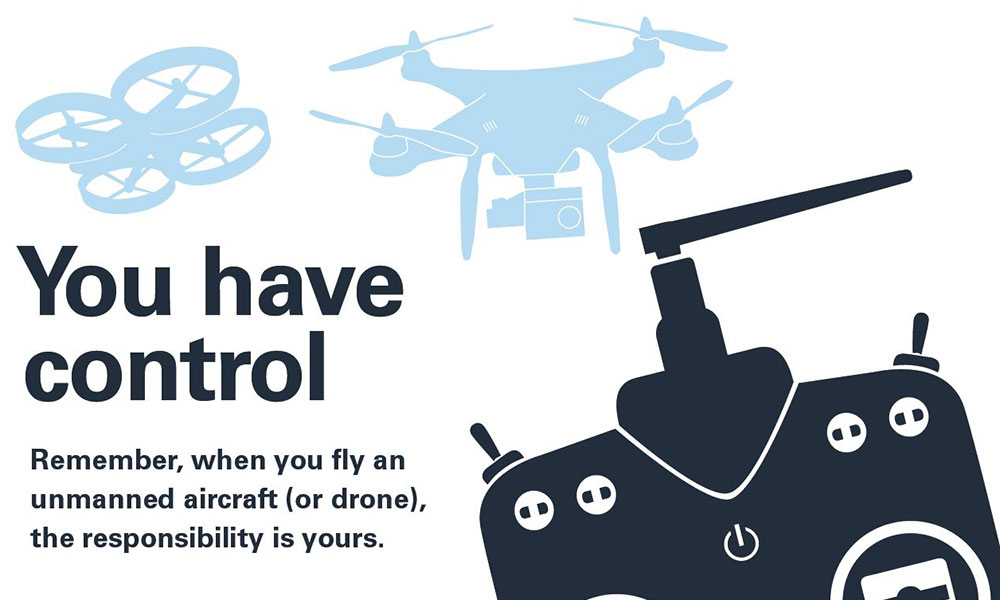 Rules to follow when flying drones in the US – DJI Drone News